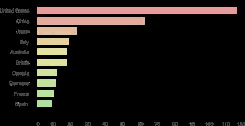 graph4-1